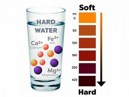 Nước cứng toàn phần có chứa nhiều khoáng chất gây hại cho sức khỏe con người và ảnh hưởng đến các hoạt động sinh hoạt