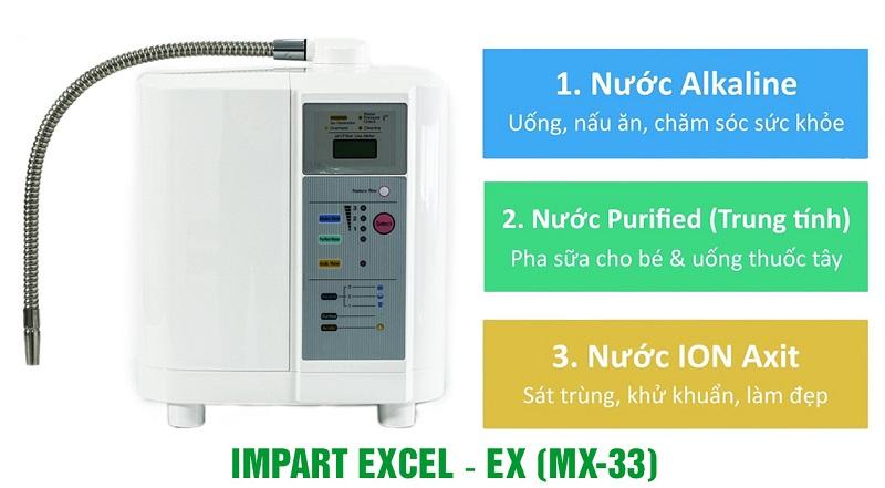 Giới thiệu máy lọc nước ion kiềm Impart Excel–EX (MX-33)