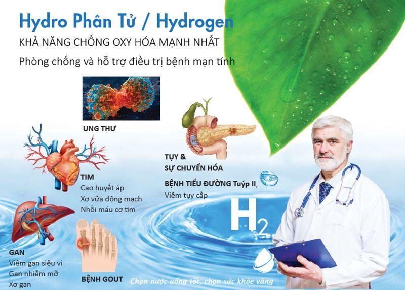Sản phẩm tạo ra nguồn nước có lợi cho sức khỏe